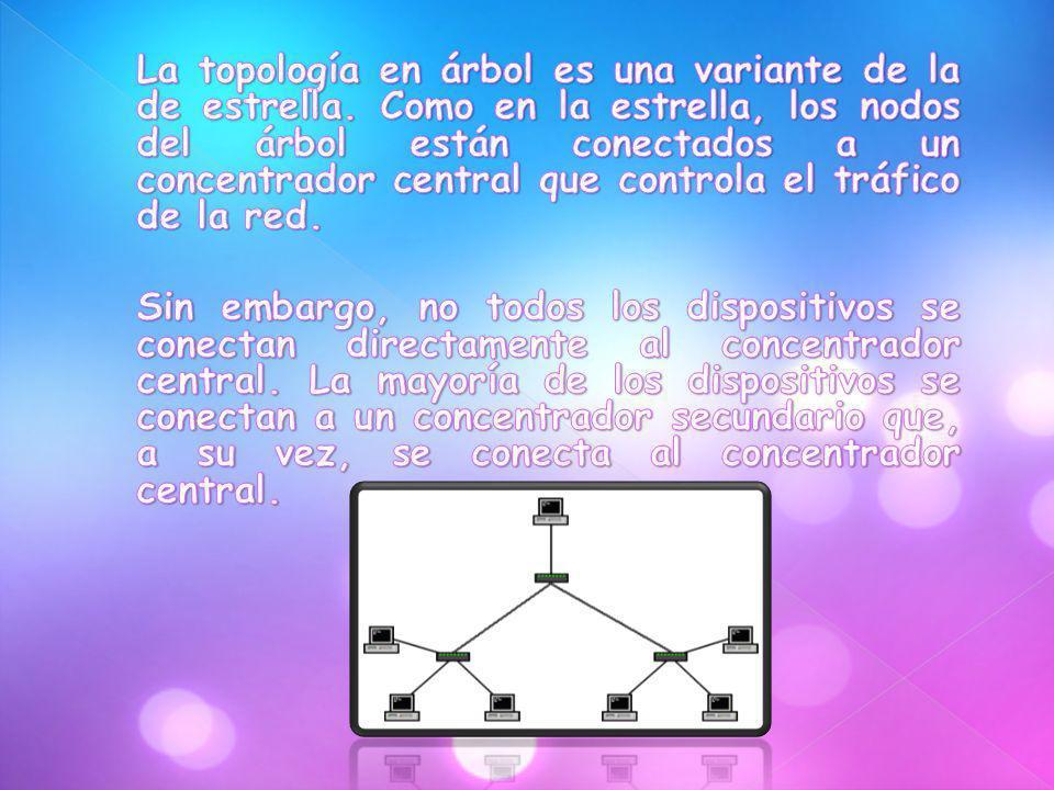La topología en árbol es una variante de la de estrella