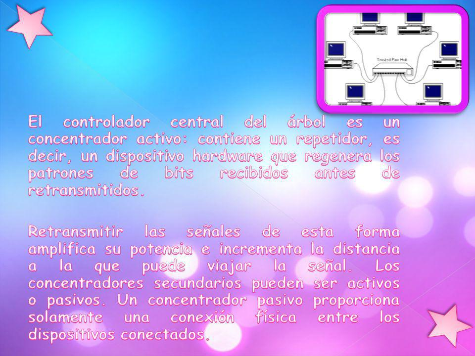El controlador central del árbol es un concentrador activo: contiene un repetidor, es decir, un dispositivo hardware que regenera los patrones de bits recibidos antes de retransmitidos.