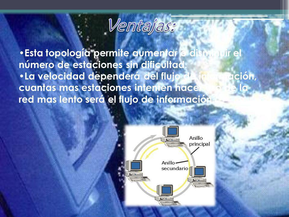 Ventajas: Esta topología permite aumentar o disminuir el número de estaciones sin dificultad.