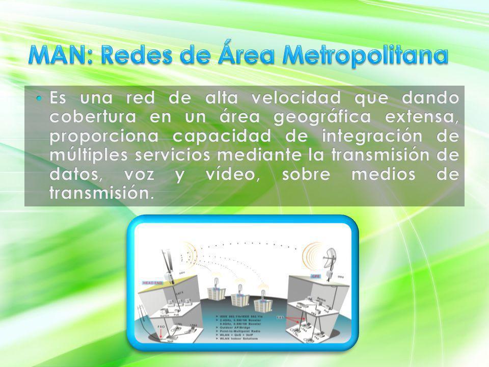 MAN: Redes de Área Metropolitana