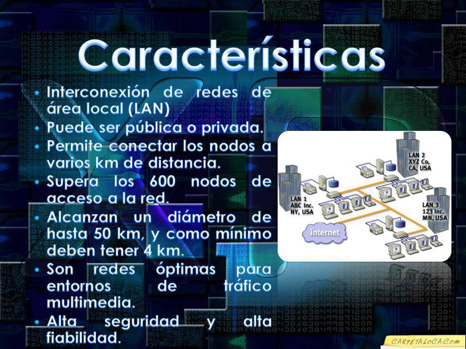 Características Interconexión de redes de área local (LAN)
