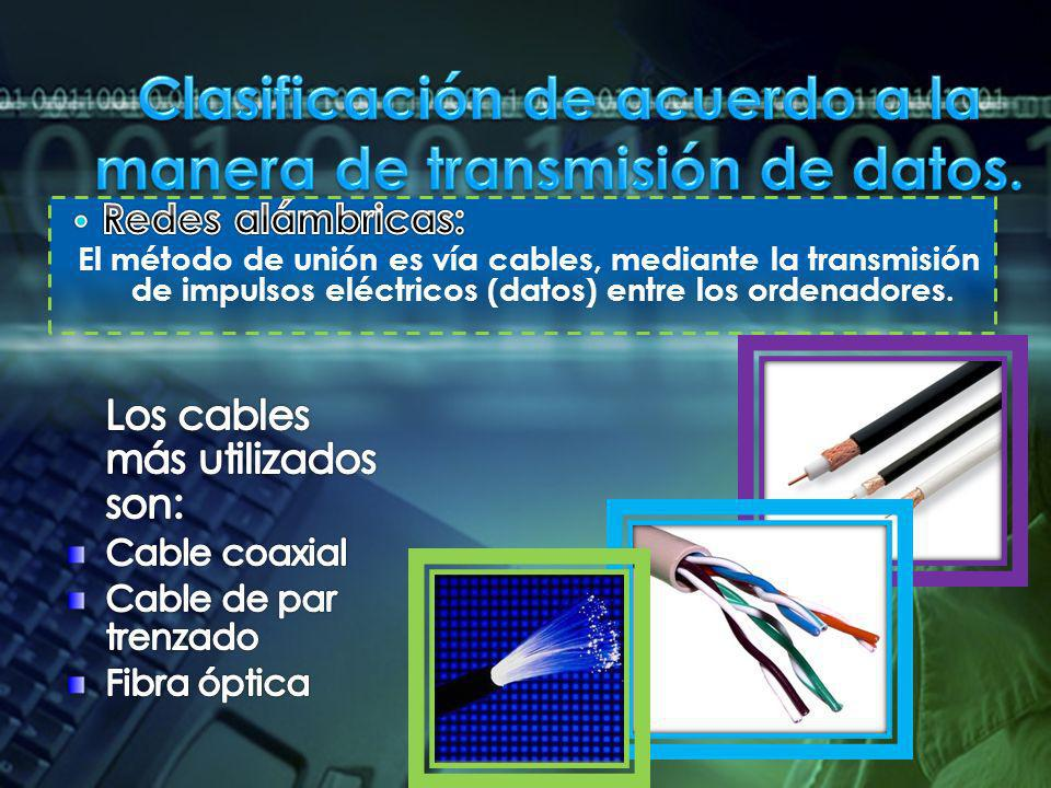 Clasificación de acuerdo a la manera de transmisión de datos.