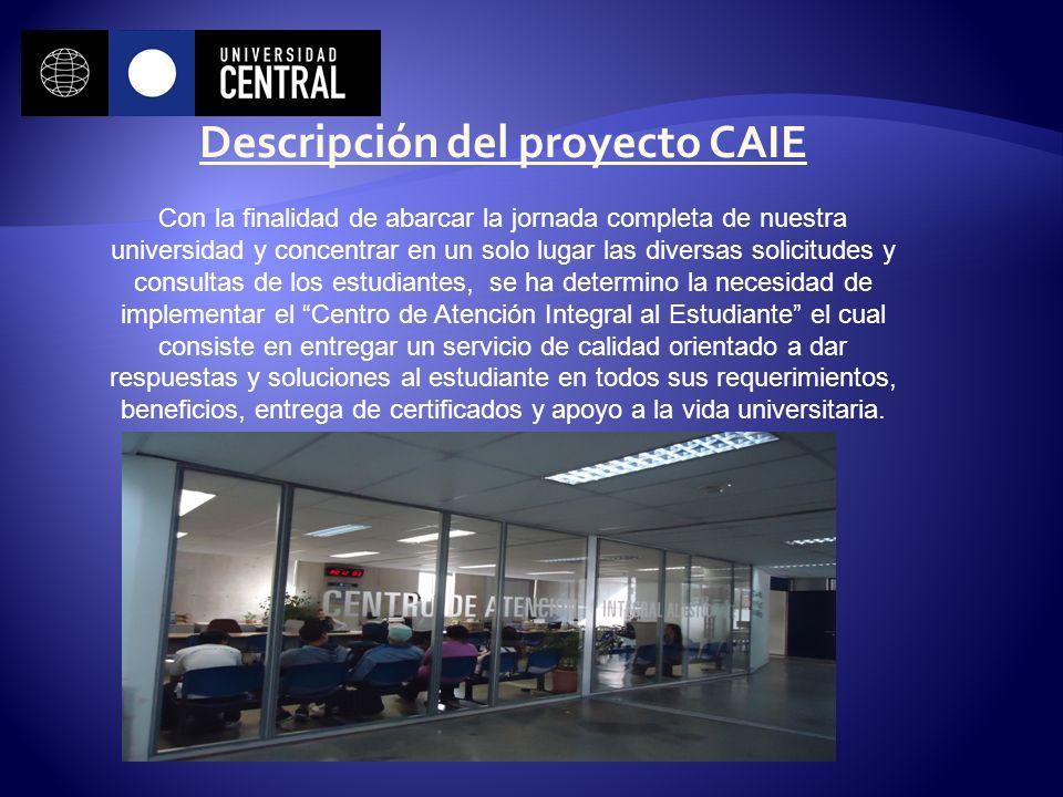 Descripción del proyecto CAIE