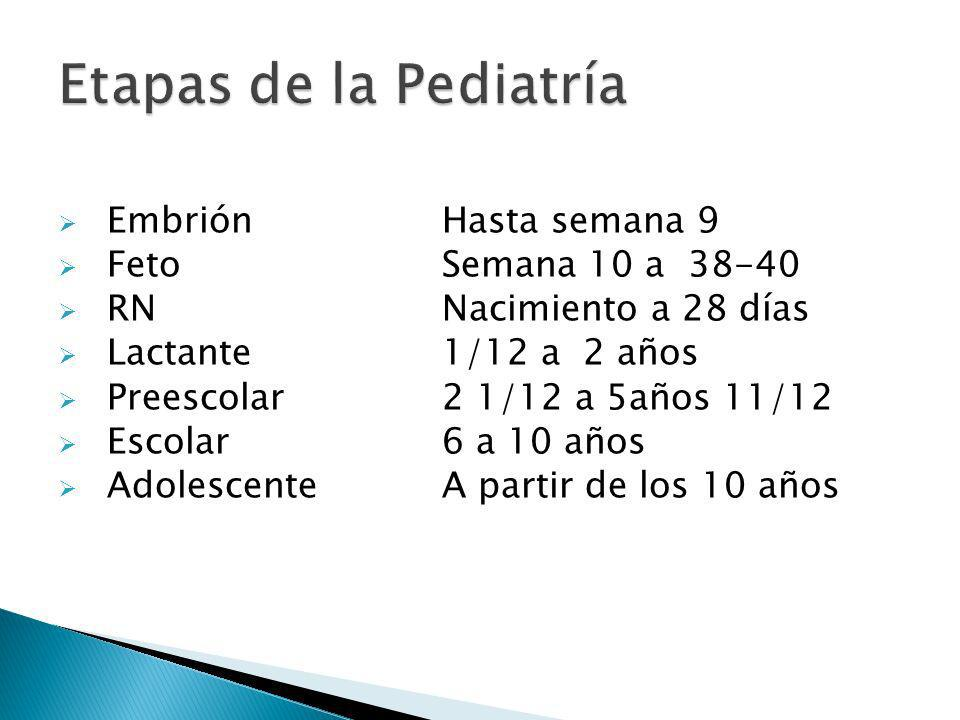 Etapas de la Pediatría Embrión Hasta semana 9 Feto Semana 10 a 38-40
