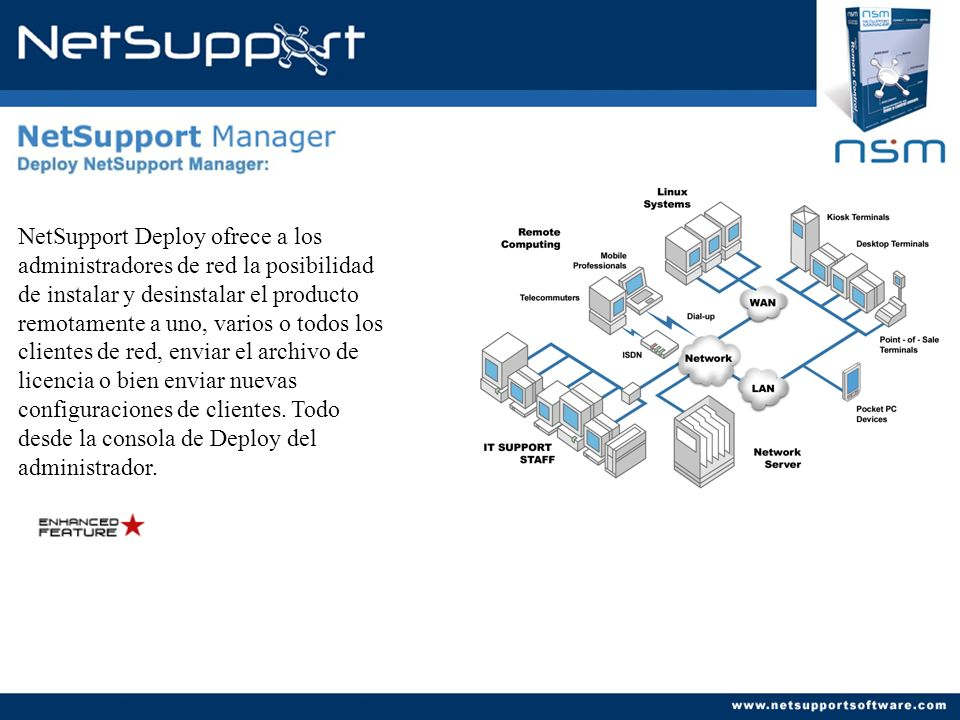 Key features in version 9.5 : Deploy NetSupport Manager