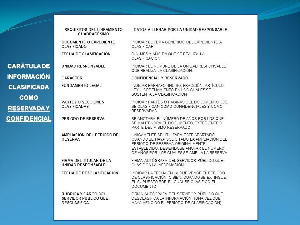 CARÁTULA DE INFORMACIÓN CLASIFICADA COMO RESERVADA Y CONFIDENCIAL