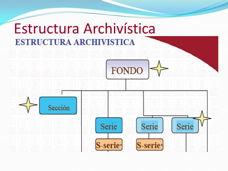 Estructura Archivística