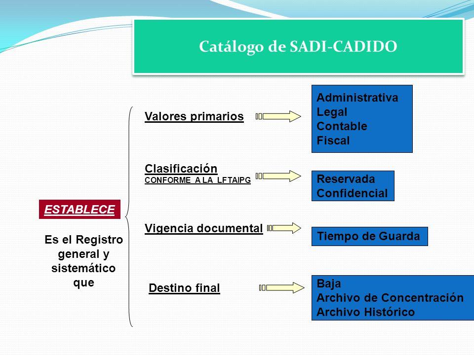 Catálogo de SADI-CADIDO Es el Registro general y sistemático que