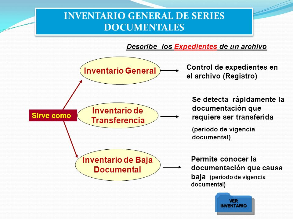 INVENTARIO GENERAL DE SERIES DOCUMENTALES