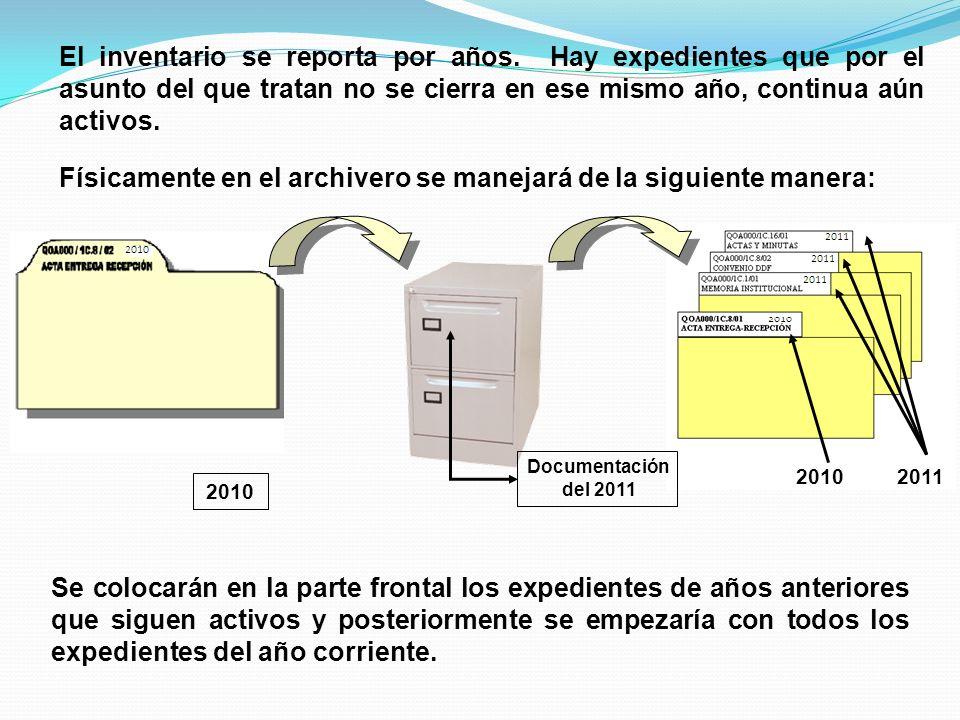 Físicamente en el archivero se manejará de la siguiente manera: