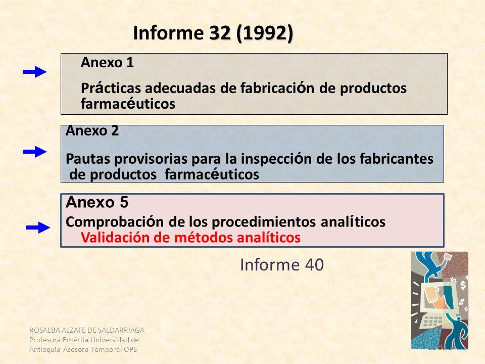 Informe 32 (1992) Anexo 1. Prácticas adecuadas de fabricación de productos farmacéuticos. Anexo 2.