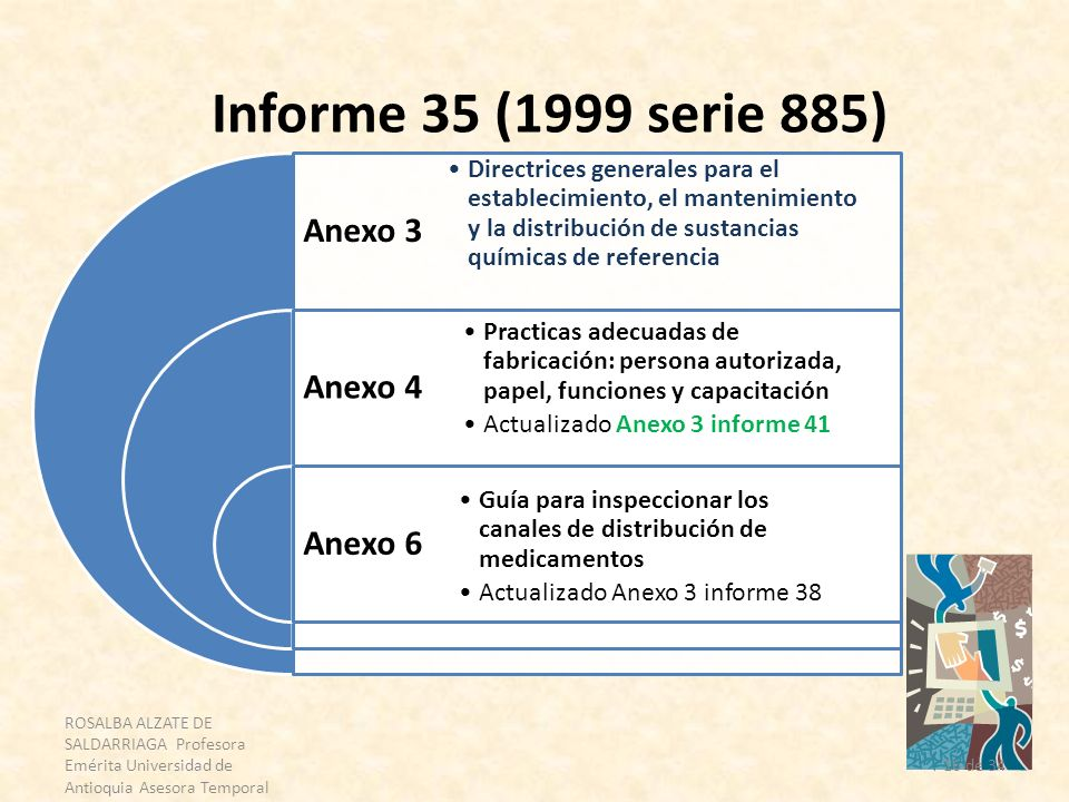 Informe 35 (1999 serie 885) Anexo 3 Anexo 4 Anexo 6