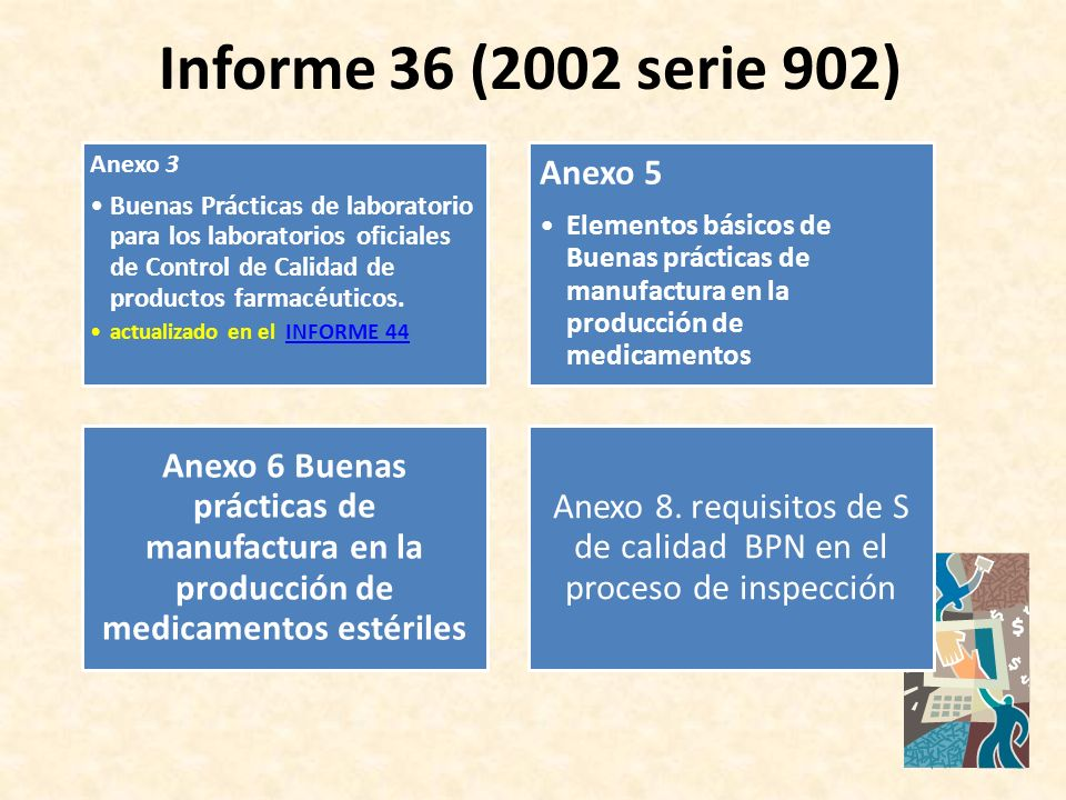 Anexo 8. requisitos de S de calidad BPN en el proceso de inspección