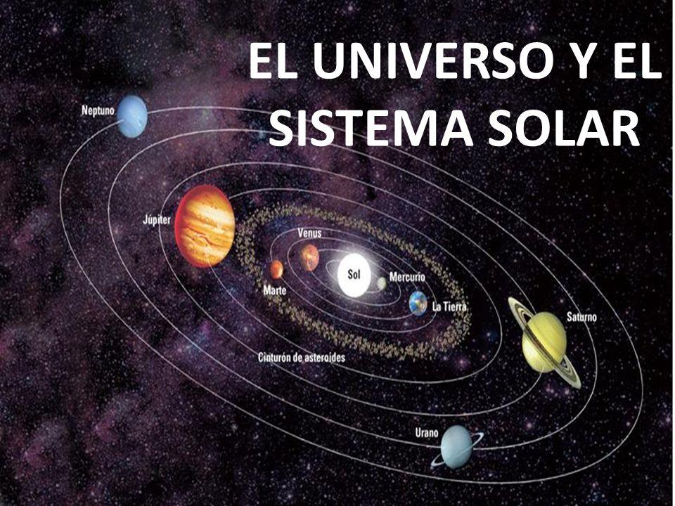 El universo y el sistema solar ppt descargar for Donde esta el sol