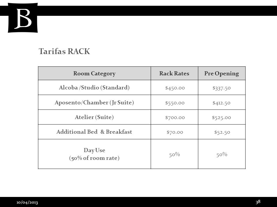 Tarifas RACK Room Category Rack Rates Pre Opening