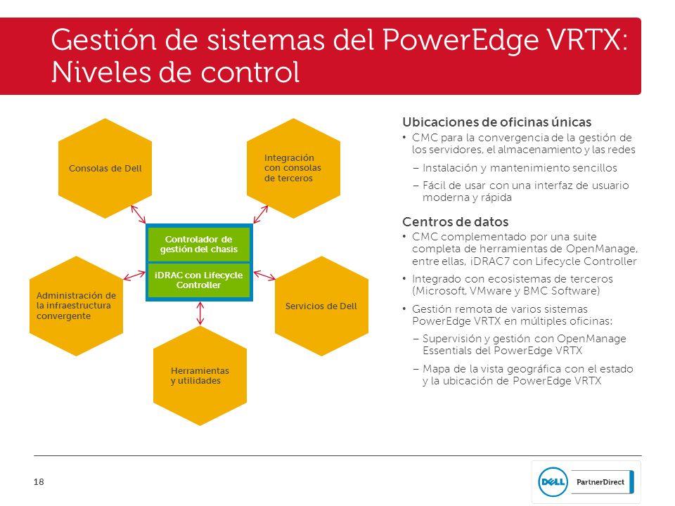Gestión de sistemas del PowerEdge VRTX: Niveles de control
