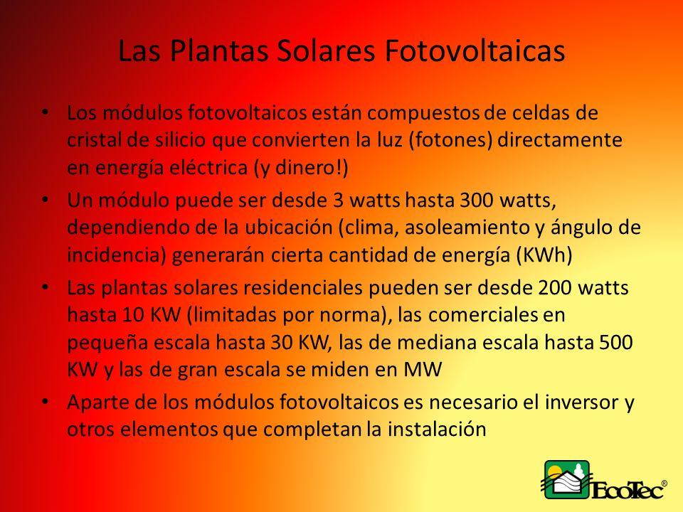 Las Plantas Solares Fotovoltaicas