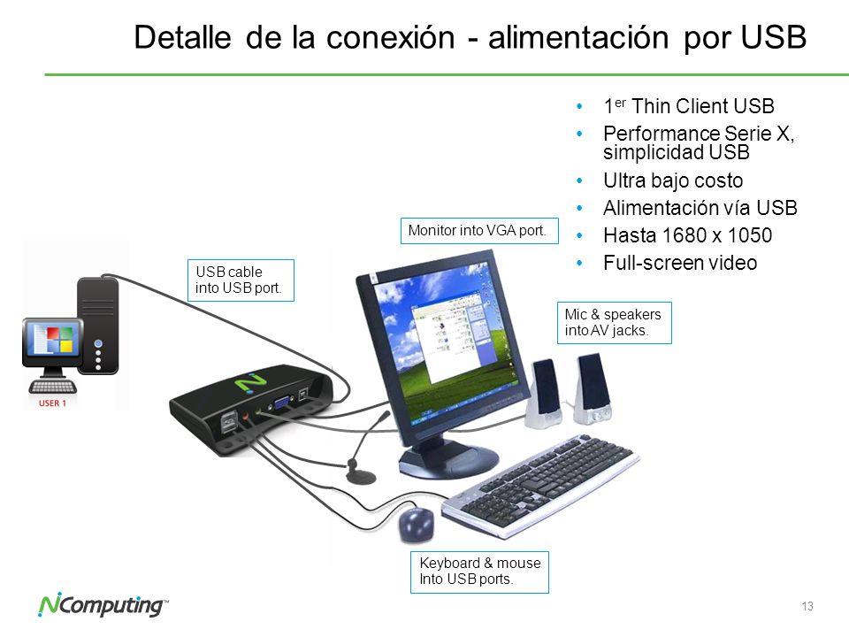 Detalle de la conexión - alimentación por USB