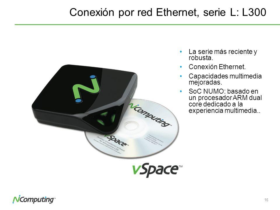 Conexión por red Ethernet, serie L: L300