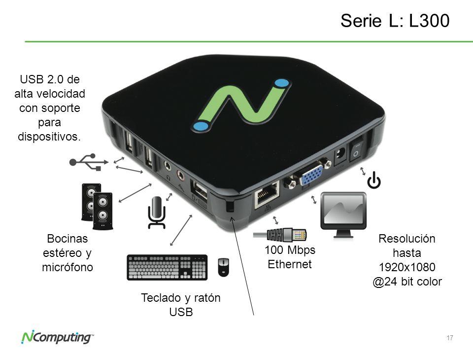 Serie L: L300 USB 2.0 de alta velocidad con soporte para dispositivos.