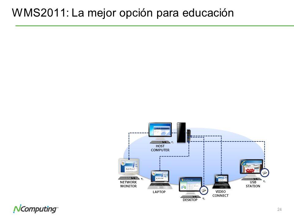 WMS2011: La mejor opción para educación