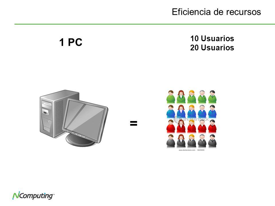 Eficiencia de recursos