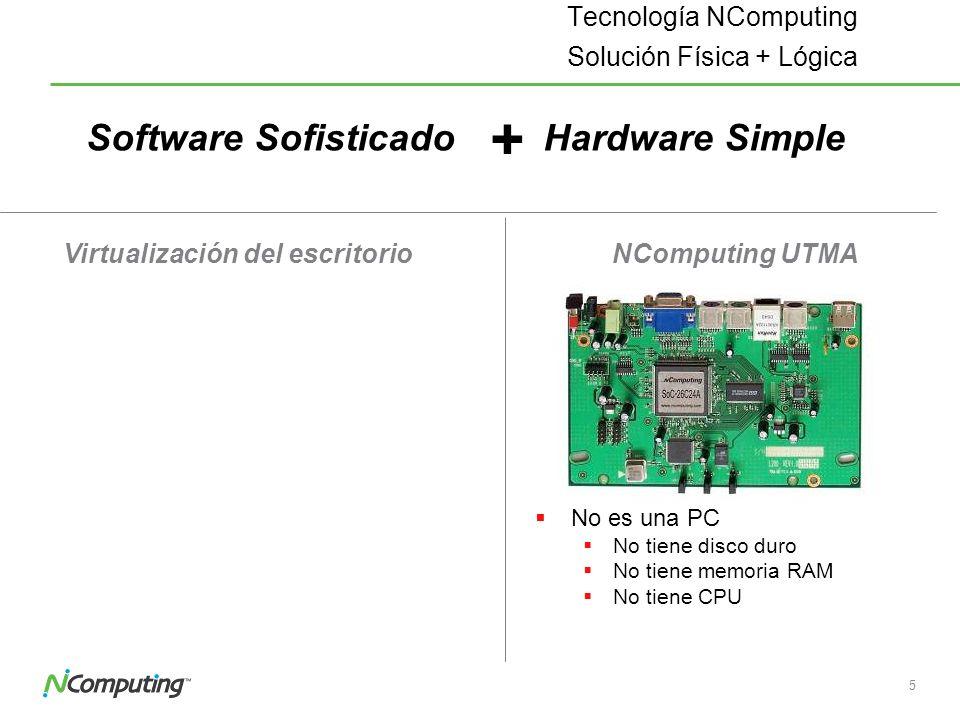 Tecnología NComputing Solución Física + Lógica