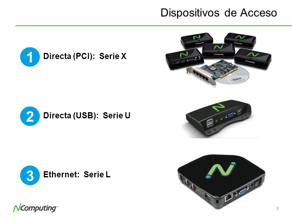 Dispositivos de Acceso