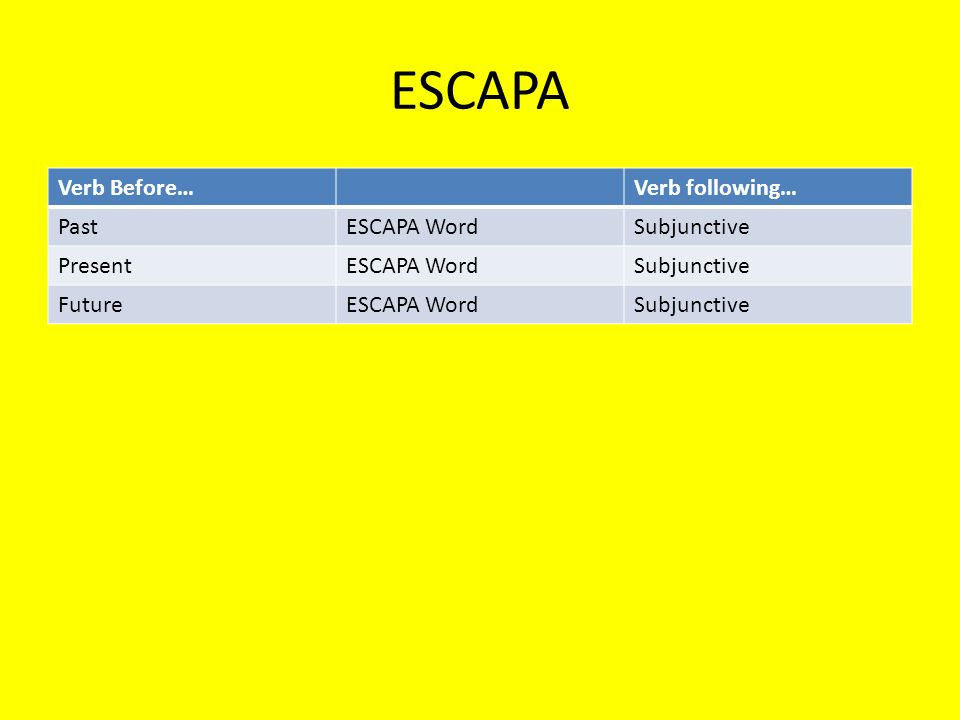 ESCAPA Verb Before… Verb following… Past ESCAPA Word Subjunctive