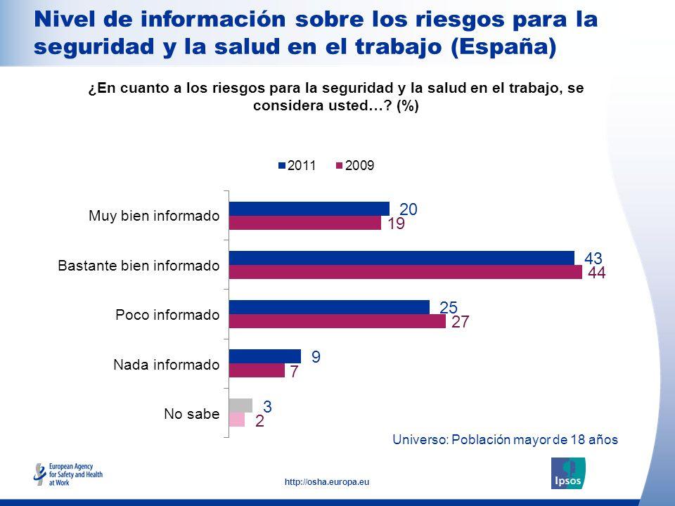 Nivel de información sobre los riesgos para la seguridad y la salud en el trabajo (España)