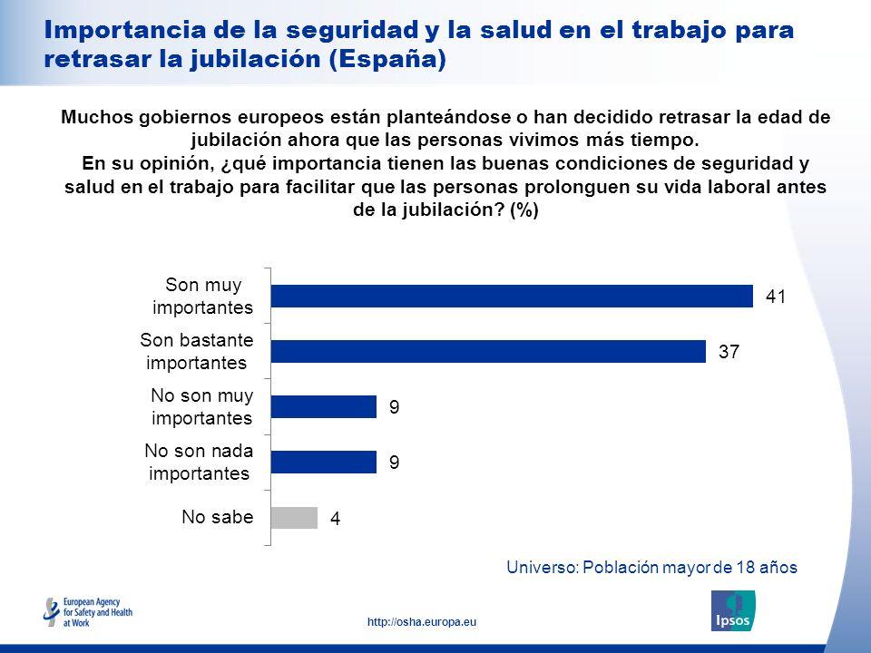 Importancia de la seguridad y la salud en el trabajo para retrasar la jubilación (España)