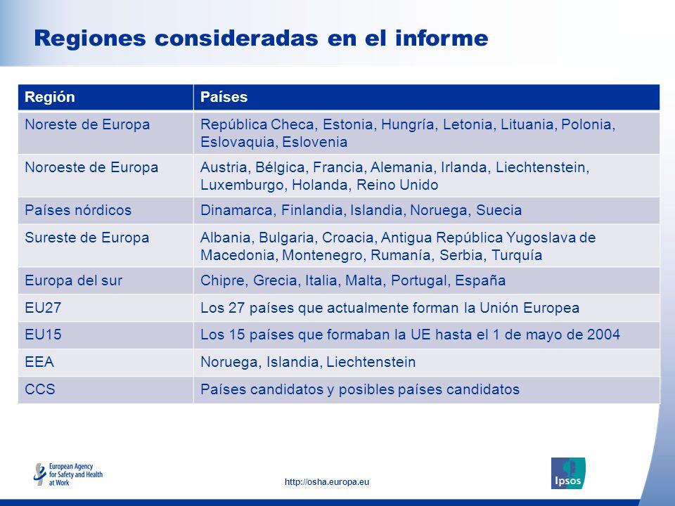 Regiones consideradas en el informe
