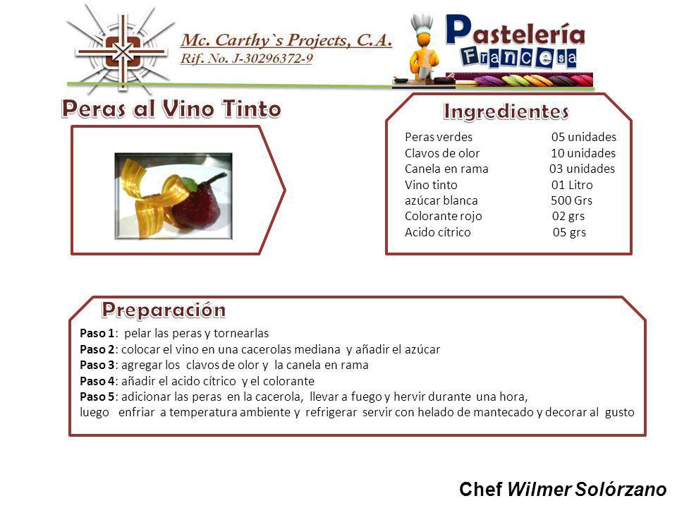Peras al Vino Tinto Ingredientes