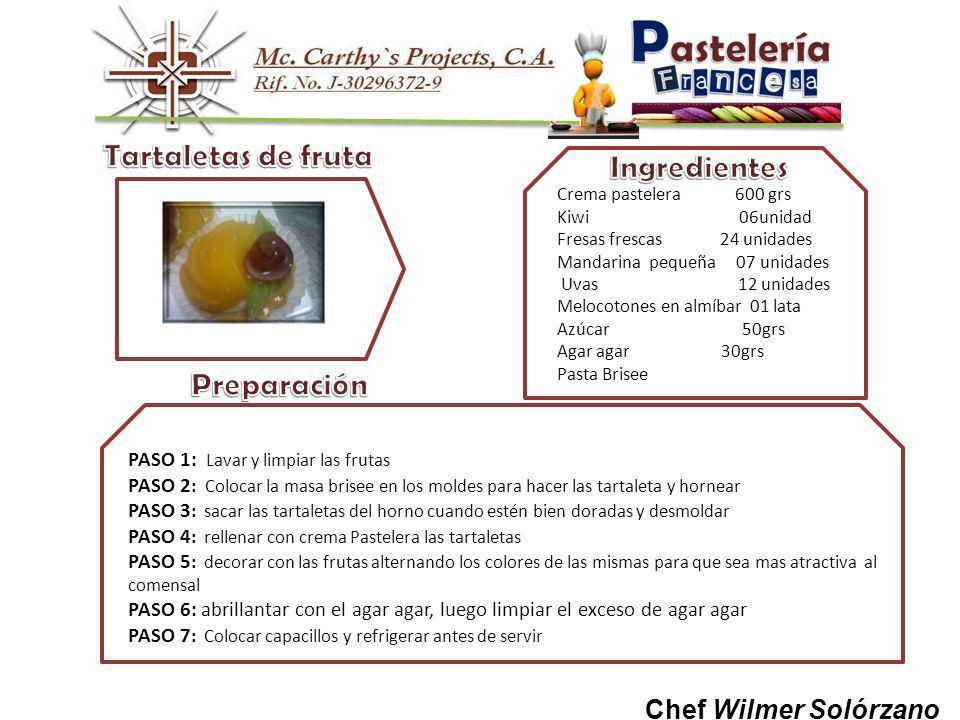 Tartaletas de fruta Preparación