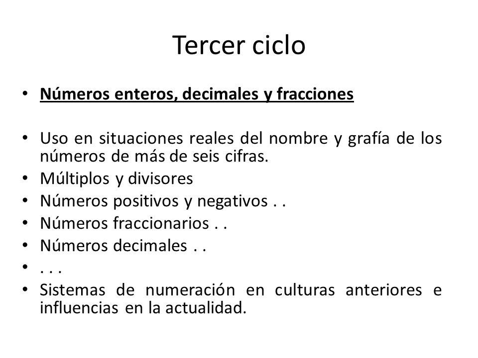 Tercer ciclo Números enteros, decimales y fracciones