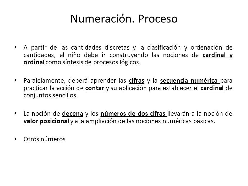 Numeración. Proceso