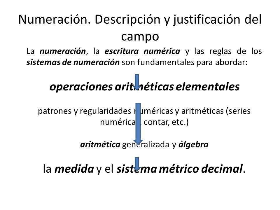 Numeración. Descripción y justificación del campo