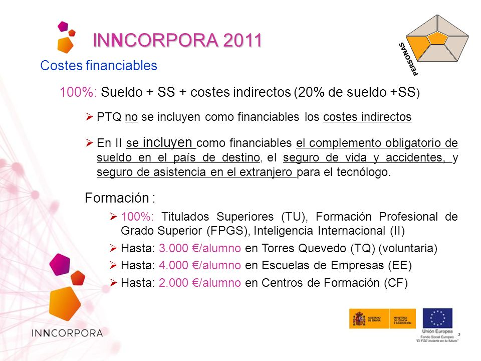 INNCORPORA 2011 Formación : Costes financiables