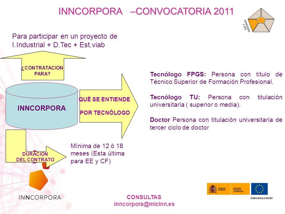 INNCORPORA –CONVOCATORIA 2011