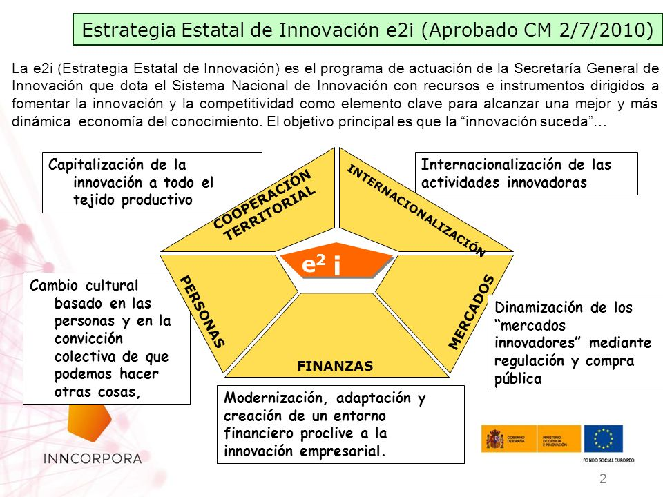 Estrategia Estatal de Innovación e2i (Aprobado CM 2/7/2010)