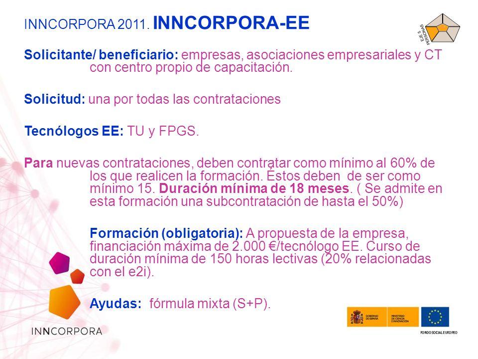 INNCORPORA 2011. INNCORPORA-EE