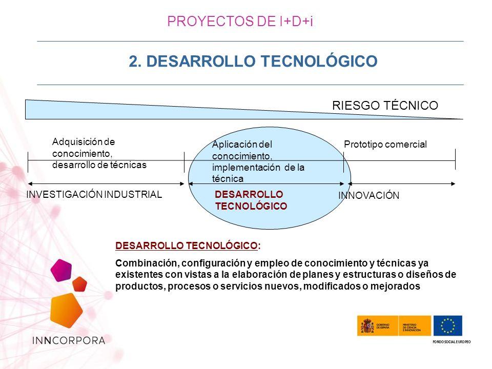 2. DESARROLLO TECNOLÓGICO