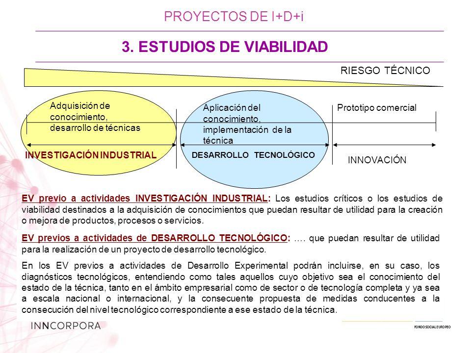 3. ESTUDIOS DE VIABILIDAD