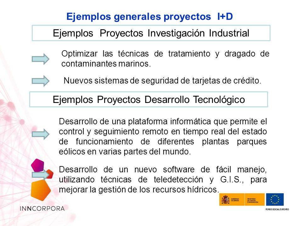Ejemplos generales proyectos I+D