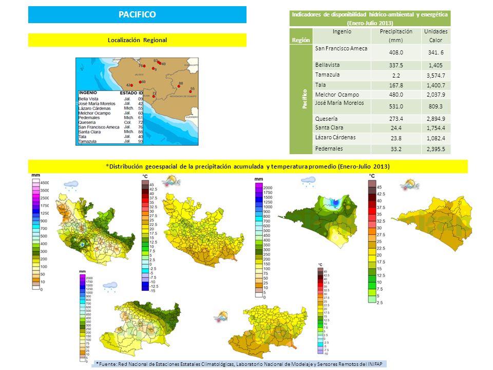 PACIFICO Localización Regional