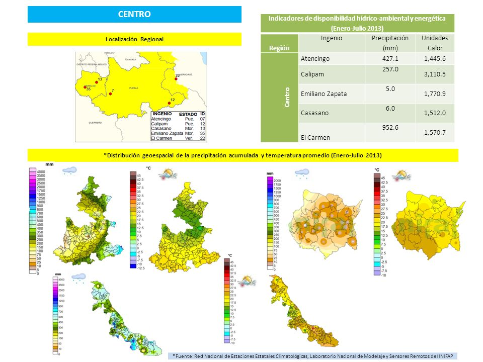 CENTRO Indicadores de disponibilidad hídrico-ambiental y energética