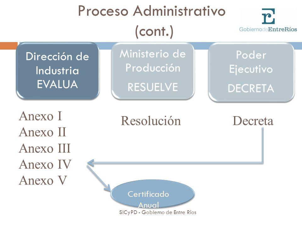 Proceso Administrativo (cont.)