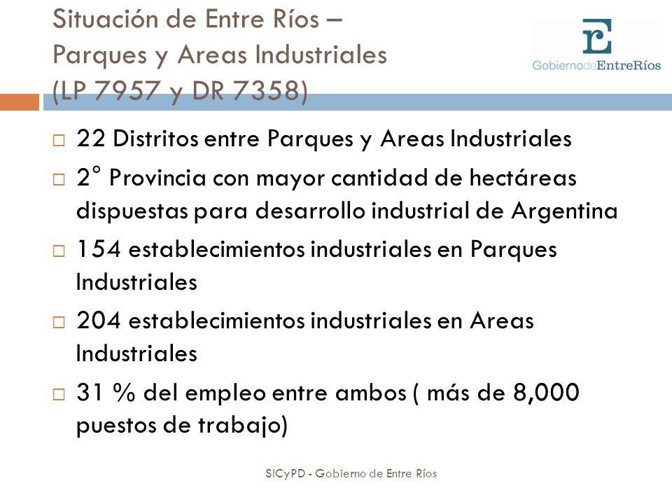 Situación de Entre Ríos – Parques y Areas Industriales (LP 7957 y DR 7358)