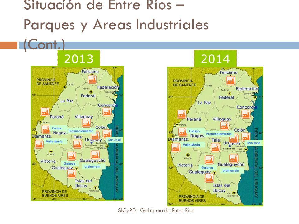 Situación de Entre Ríos – Parques y Areas Industriales (Cont.)