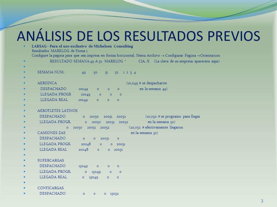 ANÁLISIS DE LOS RESULTADOS PREVIOS
